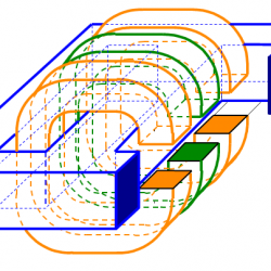 TSV transformateur cuirasse